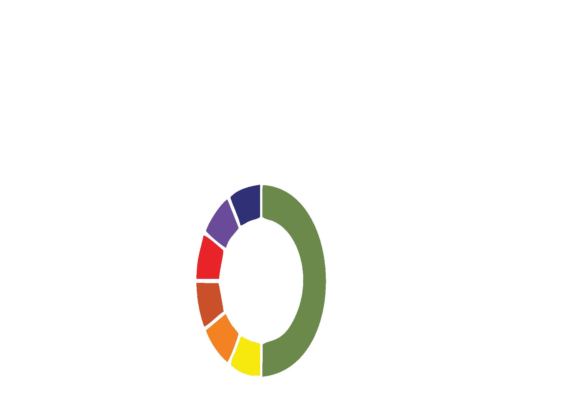 دایره سبز | تبلیغات محیطی در قزوین